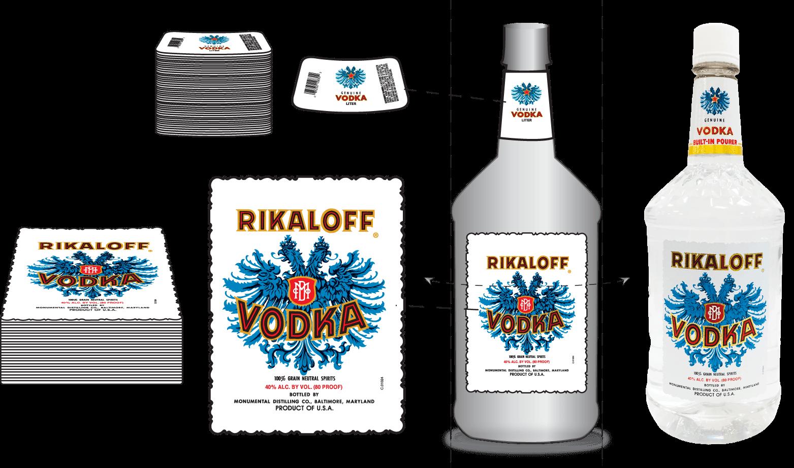 Rikaloff Vodka